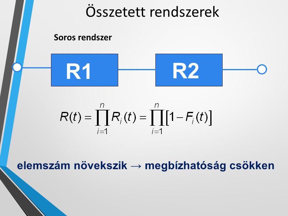 Összetett rendszerek Soros rendszer R1 R2 elemszám növekszik → megbízhatóság csökken