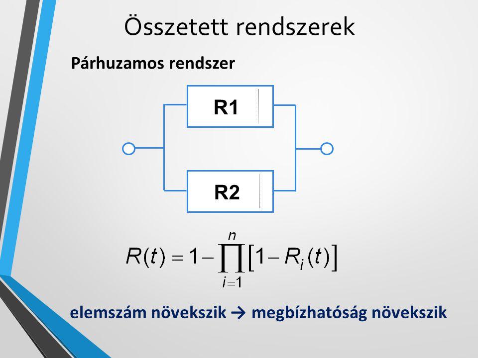 Összetett rendszerek Párhuzamos rendszer R1 R2 elemszám növekszik → megbízhatóság növekszik