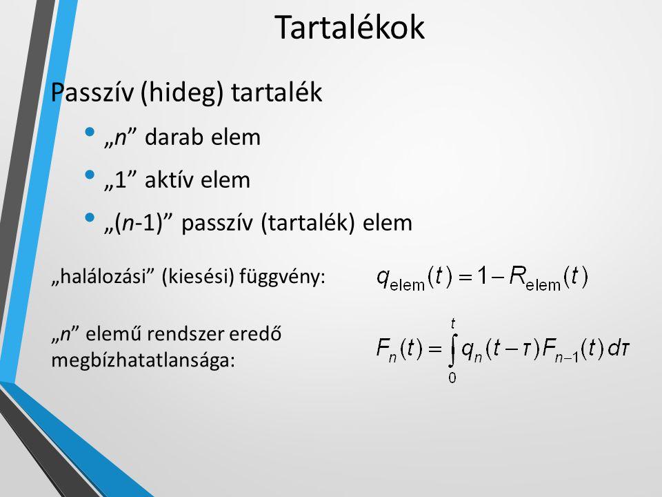 """Tartalékok Passzív (hideg) tartalék """"n"""" darab elem """"1"""" aktív elem """"(n-1)"""" passzív (tartalék) elem """"halálozási"""" (kiesési) függvény: """"n"""" elemű rendszer"""
