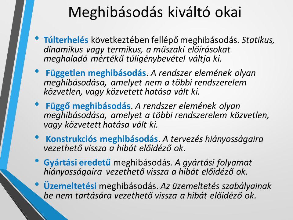 Hibafa Alapesemények elsődleges hiba (saját biba), másodlagos hiba (körülményekből adódó), kezelési hiba (vezérlési, személyi).