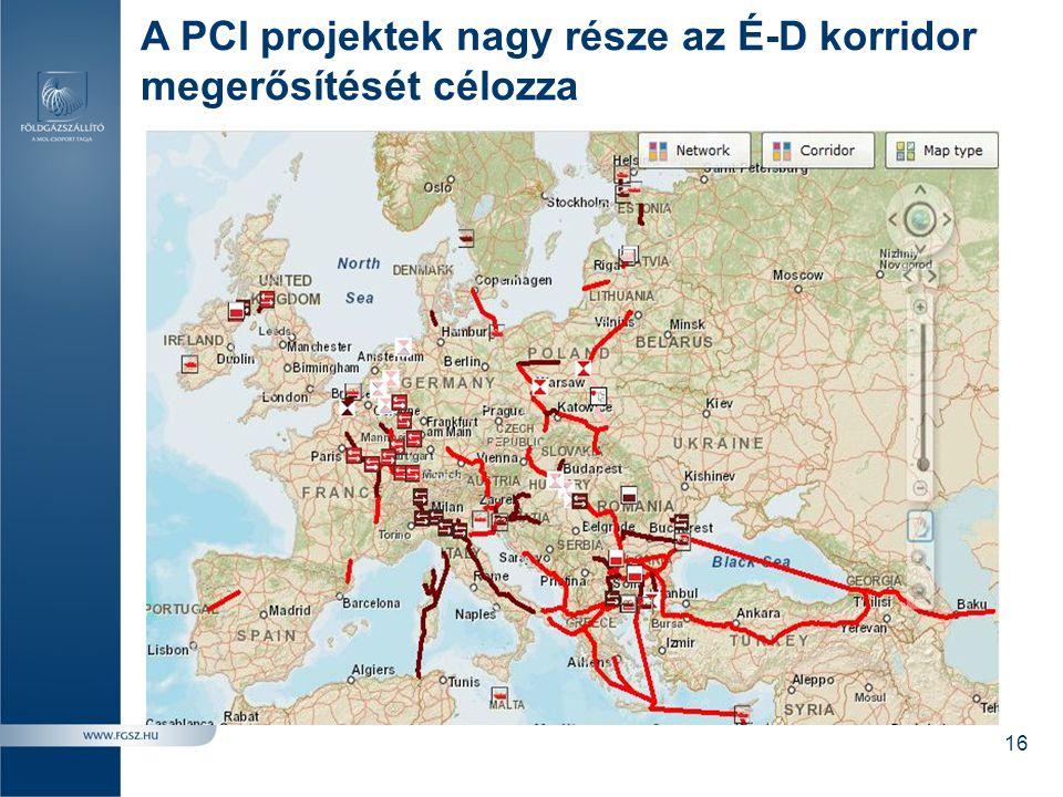 A PCI projektek nagy része az É-D korridor megerősítését célozza 16