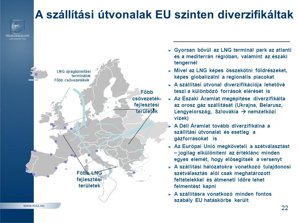 A szállítási útvonalak EU szinten diverzifikáltak Főbb LNG fejlesztési területek Főbb csővezeték- fejlesztési területek ► Gyorsan bővül az LNG terminá