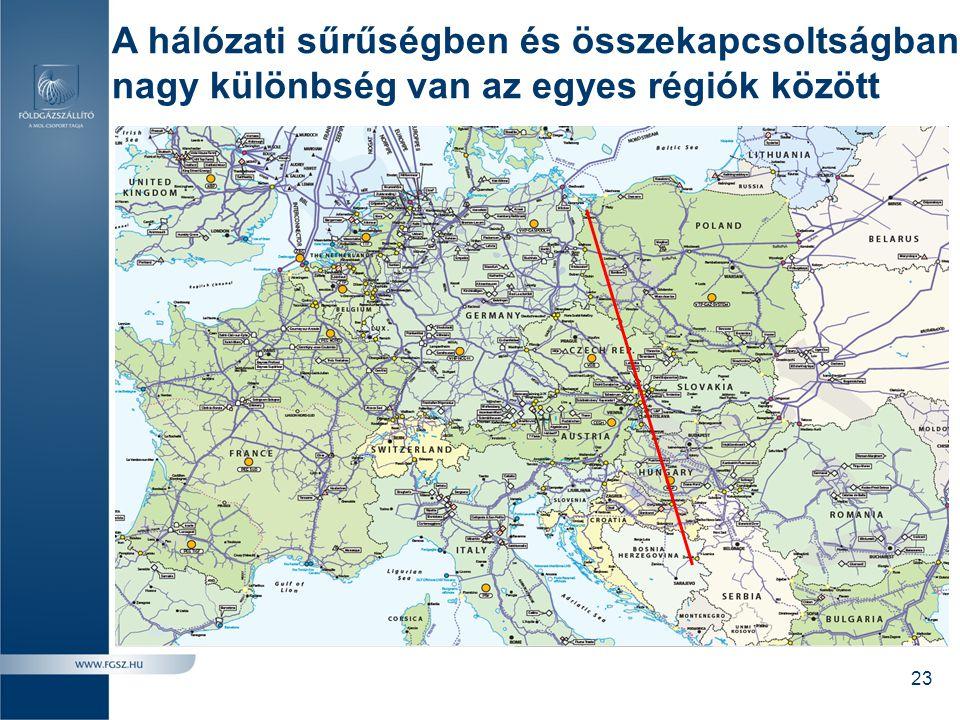 A hálózati sűrűségben és összekapcsoltságban nagy különbség van az egyes régiók között 23