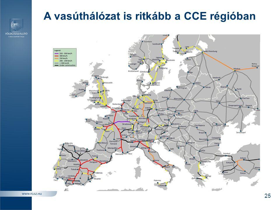A vasúthálózat is ritkább a CCE régióban 25