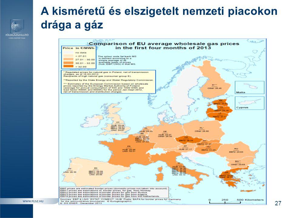 A kisméretű és elszigetelt nemzeti piacokon drága a gáz 27