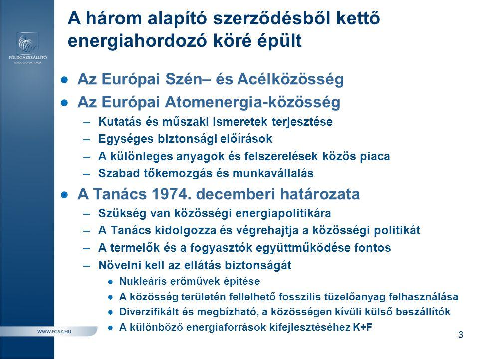 A három alapító szerződésből kettő energiahordozó köré épült ●Az Európai Szén– és Acélközösség ●Az Európai Atomenergia-közösség –Kutatás és műszaki is