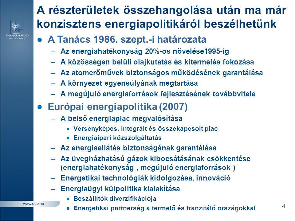 A részterületek összehangolása után ma már konzisztens energiapolitikáról beszélhetünk ●A Tanács 1986. szept.-i határozata –Az energiahatékonyság 20%-