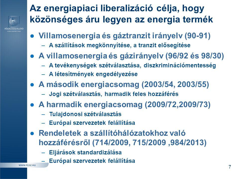 Az energiapiaci liberalizáció célja, hogy közönséges áru legyen az energia termék ●Villamosenergia és gáztranzit irányelv (90-91) –A szállítások megkö