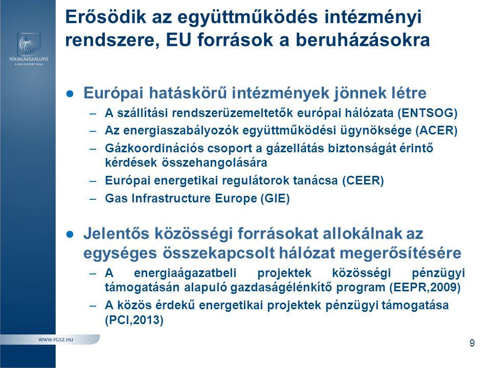 Erősödik az együttműködés intézményi rendszere, EU források a beruházásokra ●Európai hatáskörű intézmények jönnek létre –A szállítási rendszerüzemelte
