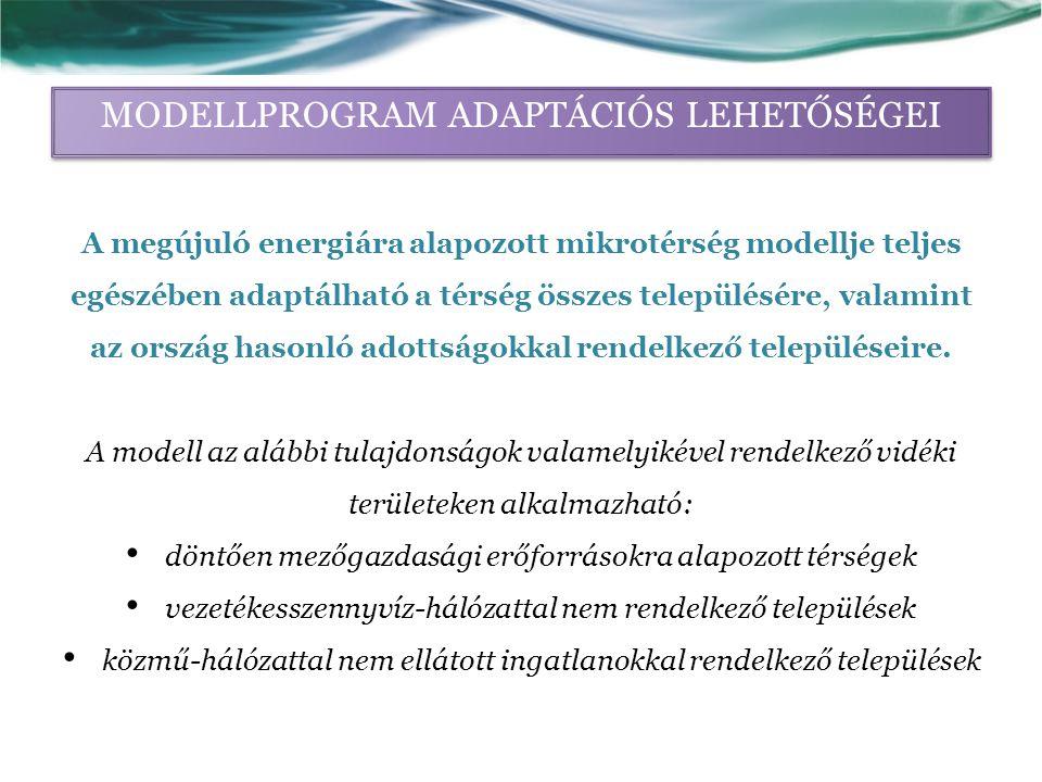 MODELLPROGRAM ADAPTÁCIÓS LEHETŐSÉGEI A megújuló energiára alapozott mikrotérség modellje teljes egészében adaptálható a térség összes településére, valamint az ország hasonló adottságokkal rendelkező településeire.