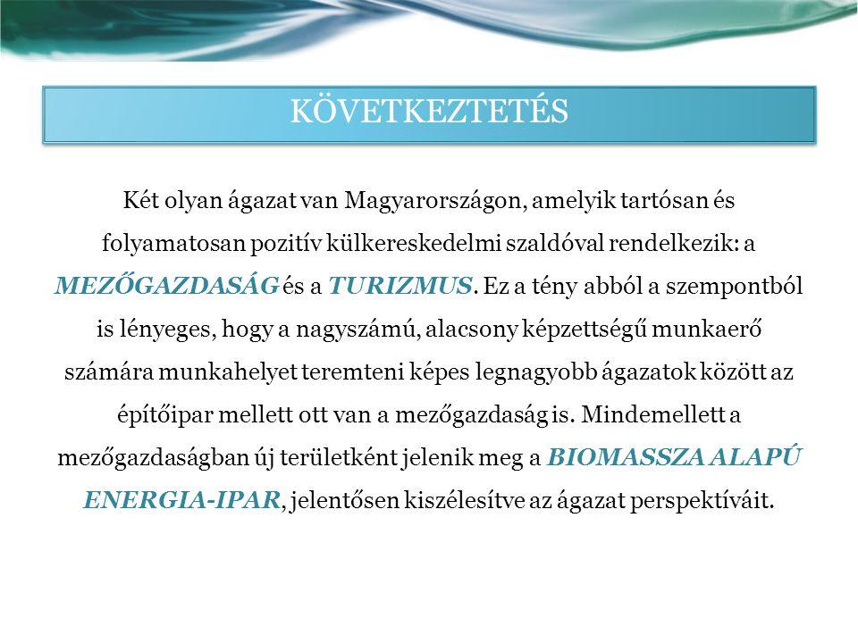 KÖVETKEZTETÉS Két olyan ágazat van Magyarországon, amelyik tartósan és folyamatosan pozitív külkereskedelmi szaldóval rendelkezik: a MEZŐGAZDASÁG és a TURIZMUS.
