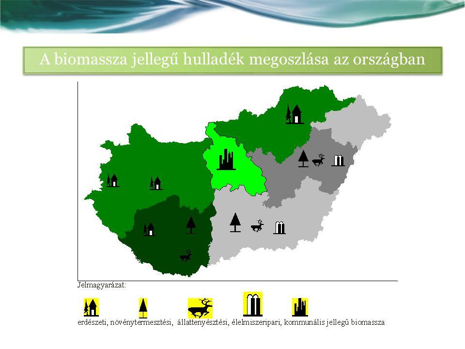 A biomassza jellegű hulladék megoszlása az országban