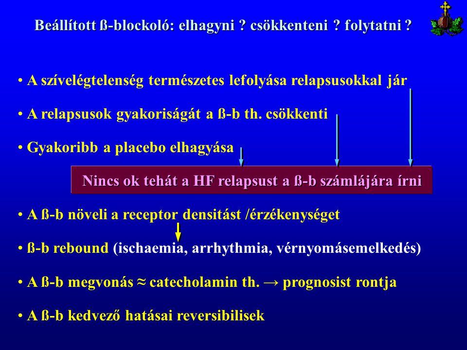 Beállított ß-blockoló: elhagyni ? csökkenteni ? folytatni ? A szívelégtelenség természetes lefolyása relapsusokkal jár A relapsusok gyakoriságát a ß-b
