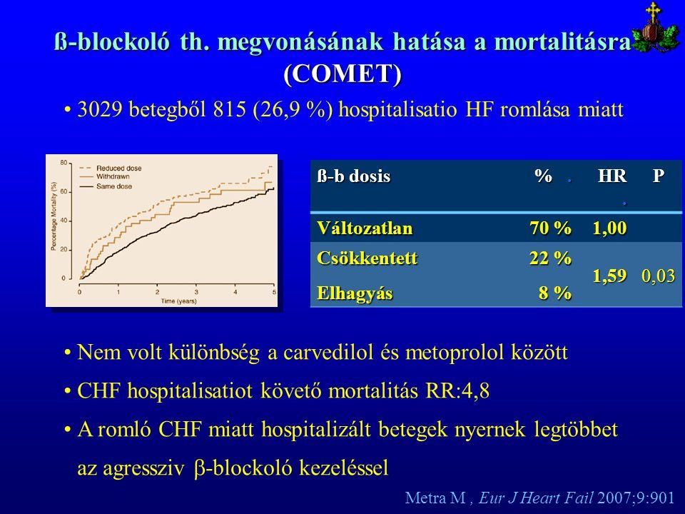 ß-blockoló th. megvonásának hatása a mortalitásra (COMET) Nem volt különbség a carvedilol és metoprolol között CHF hospitalisatiot követő mortalitás R