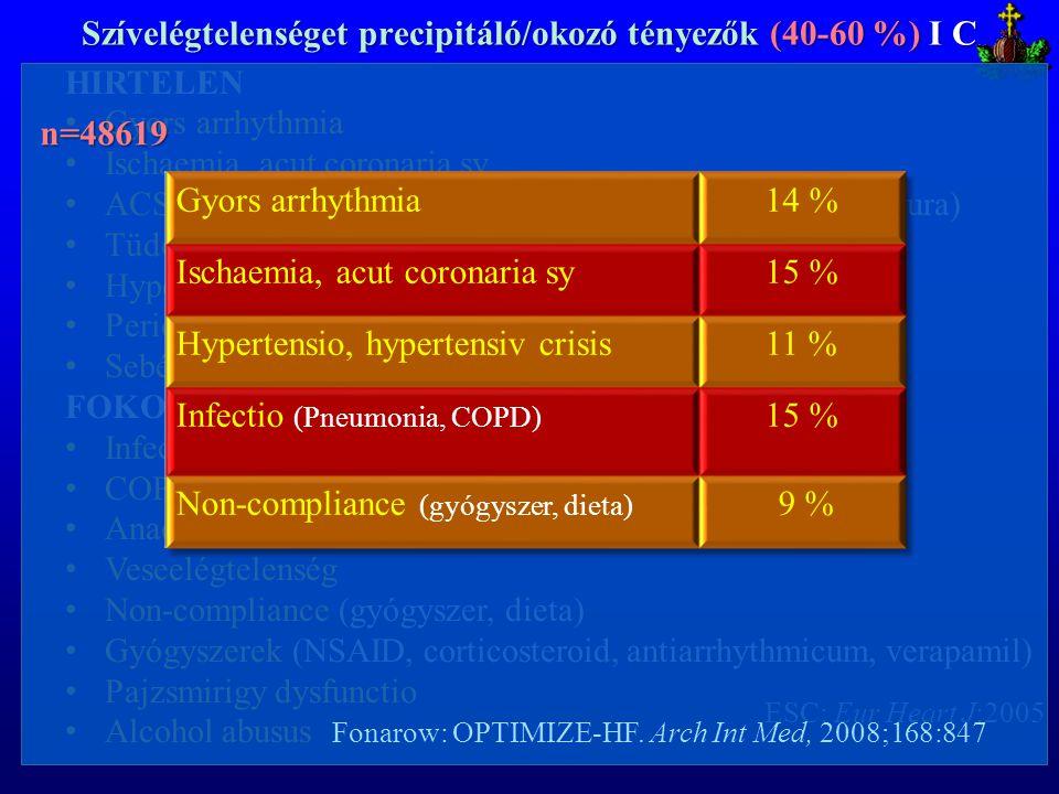 Szívelégtelenséget precipitáló/okozó tényezők (40-60 %) I C HIRTELEN Gyors arrhythmia Ischaemia, acut coronaria sy ACS mechanicus complicatiok (inhúr