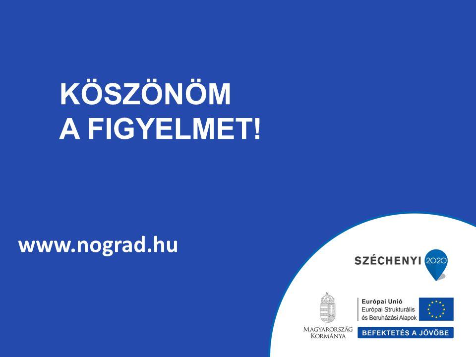 KÖSZÖNÖM A FIGYELMET! www.nograd.hu