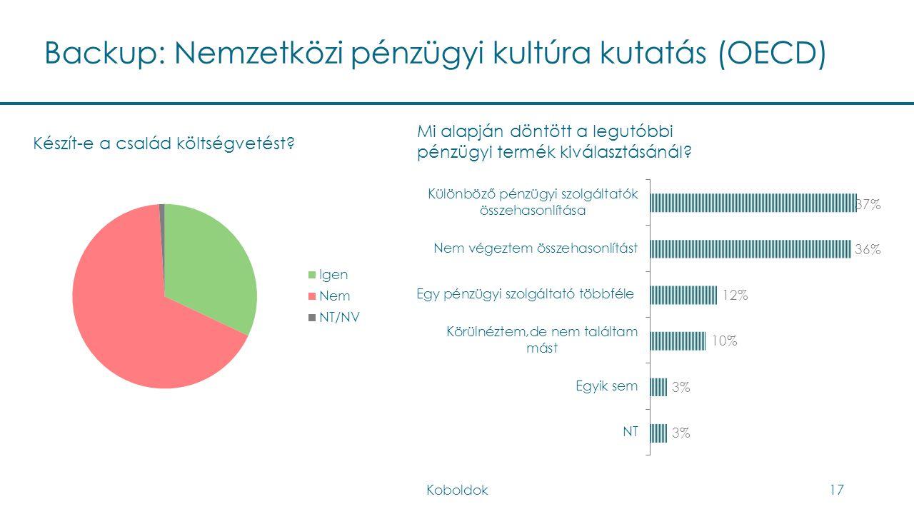 Backup: Nemzetközi pénzügyi kultúra kutatás (OECD) Koboldok17 Készít-e a család költségvetést? Mi alapján döntött a legutóbbi pénzügyi termék kiválasz