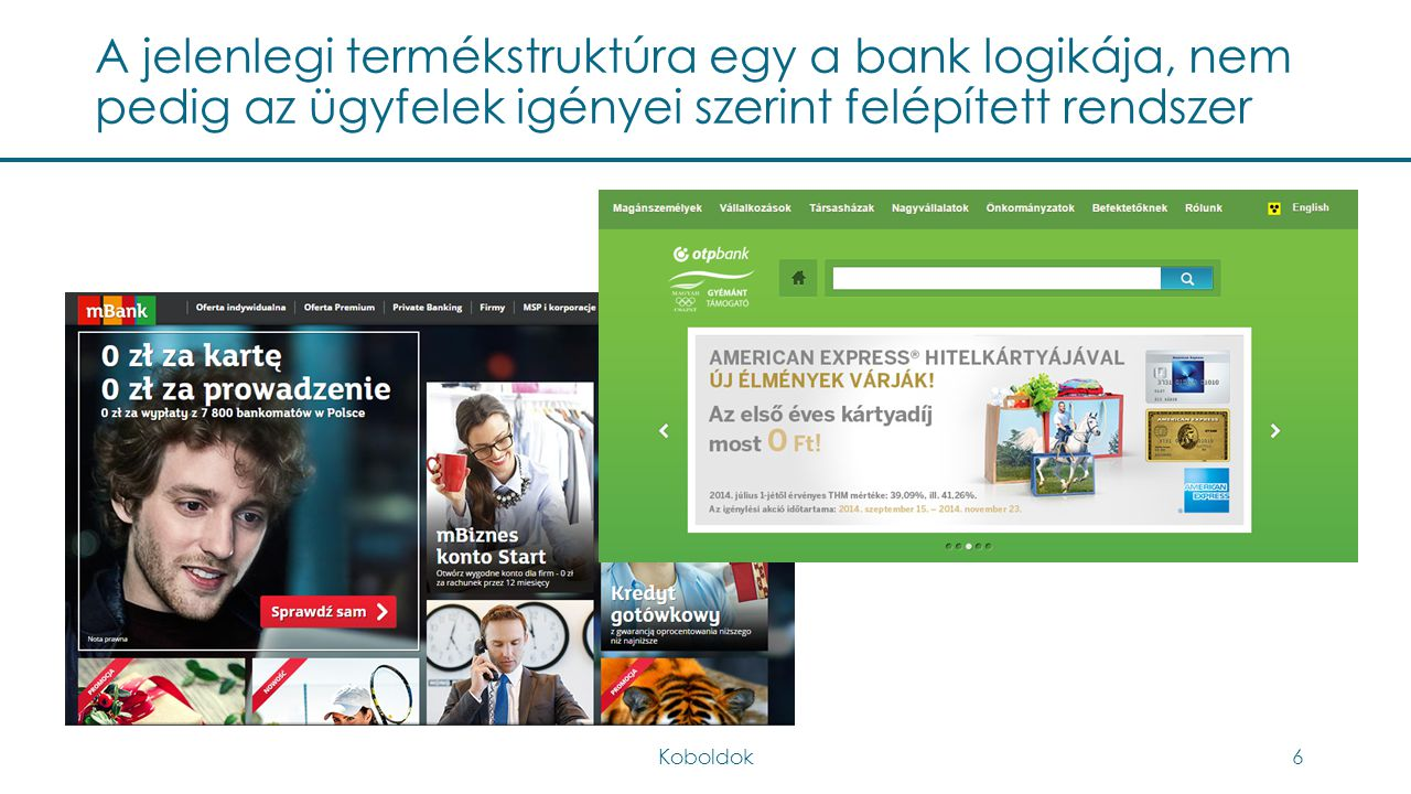 A jelenlegi termékstruktúra egy a bank logikája, nem pedig az ügyfelek igényei szerint felépített rendszer Koboldok6