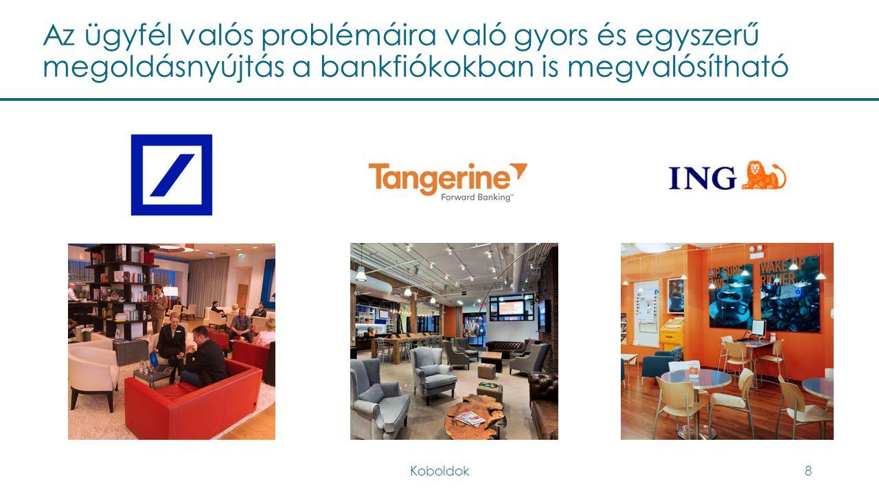 Az ügyfél valós problémáira való gyors és egyszerű megoldásnyújtás a bankfiókokban is megvalósítható Koboldok8