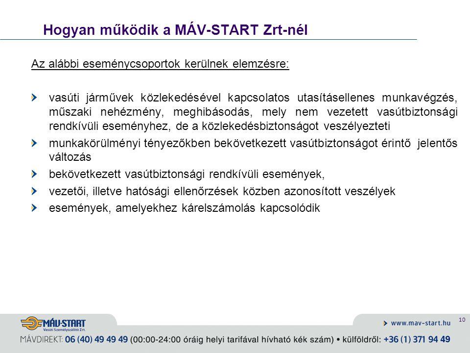 10 Hogyan működik a MÁV-START Zrt-nél Az alábbi eseménycsoportok kerülnek elemzésre: vasúti járművek közlekedésével kapcsolatos utasításellenes munkav