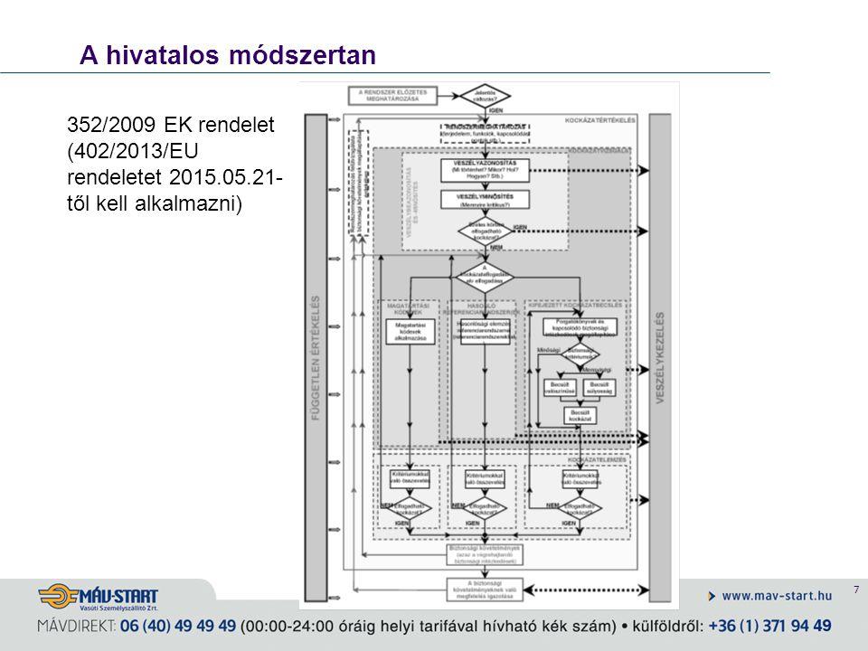 7 A hivatalos módszertan 352/2009 EK rendelet (402/2013/EU rendeletet 2015.05.21- től kell alkalmazni)