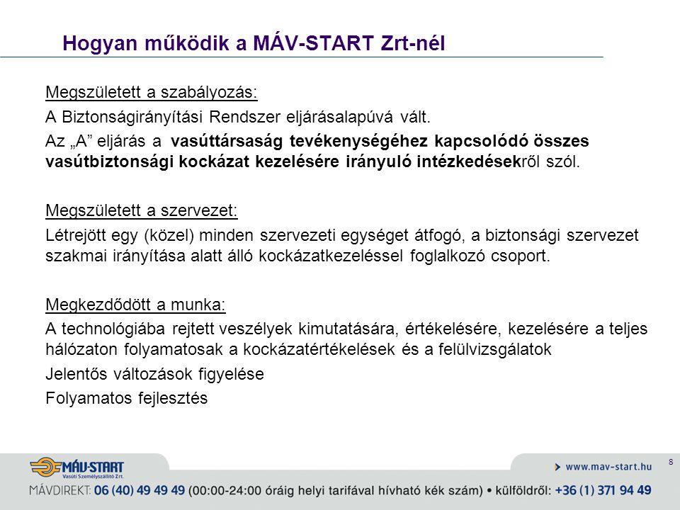 """8 Hogyan működik a MÁV-START Zrt-nél Megszületett a szabályozás: A Biztonságirányítási Rendszer eljárásalapúvá vált. Az """"A"""" eljárás a vasúttársaság te"""