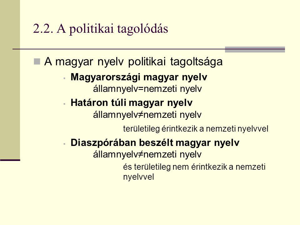 2.2. A politikai tagolódás A magyar nyelv politikai tagoltsága  Magyarországi magyar nyelv államnyelv=nemzeti nyelv  Határon túli magyar nyelv állam