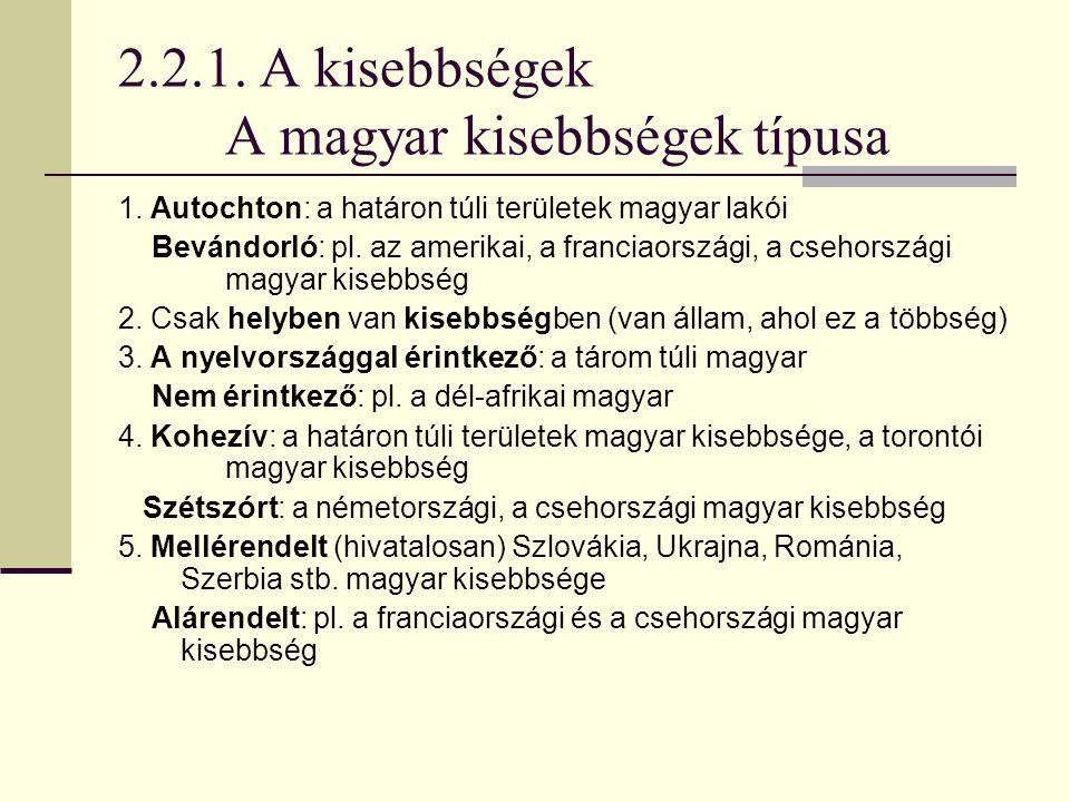 2.2.1. A kisebbségek A magyar kisebbségek típusa 1. Autochton: a határon túli területek magyar lakói Bevándorló: pl. az amerikai, a franciaországi, a