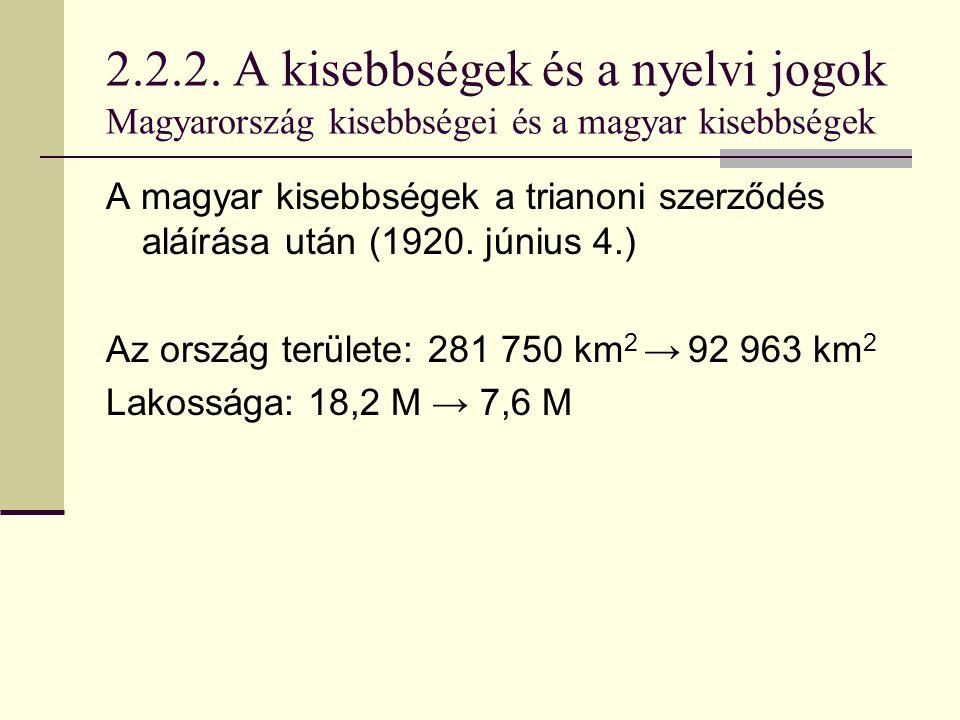 2.2.2. A kisebbségek és a nyelvi jogok Magyarország kisebbségei és a magyar kisebbségek A magyar kisebbségek a trianoni szerződés aláírása után (1920.
