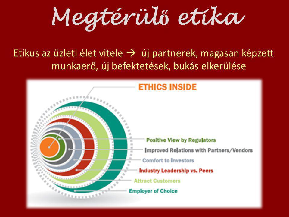 Megtérül ő etika Etikus az üzleti élet vitele  új partnerek, magasan képzett munkaerő, új befektetések, bukás elkerülése