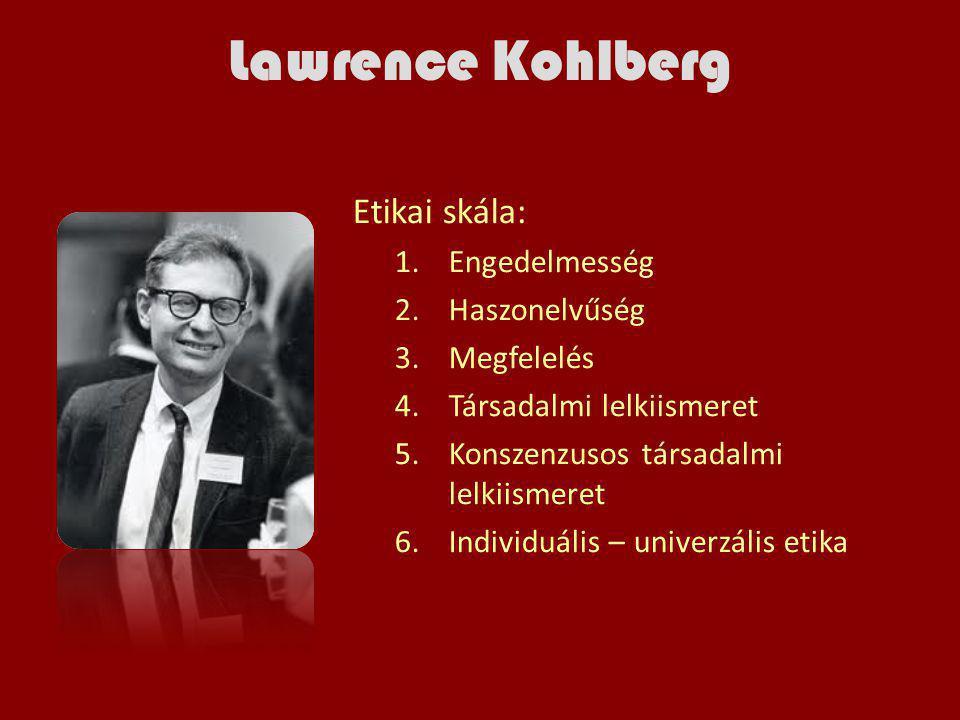 Lawrence Kohlberg Etikai skála: 1.Engedelmesség 2.Haszonelvűség 3.Megfelelés 4.Társadalmi lelkiismeret 5.Konszenzusos társadalmi lelkiismeret 6.Indivi