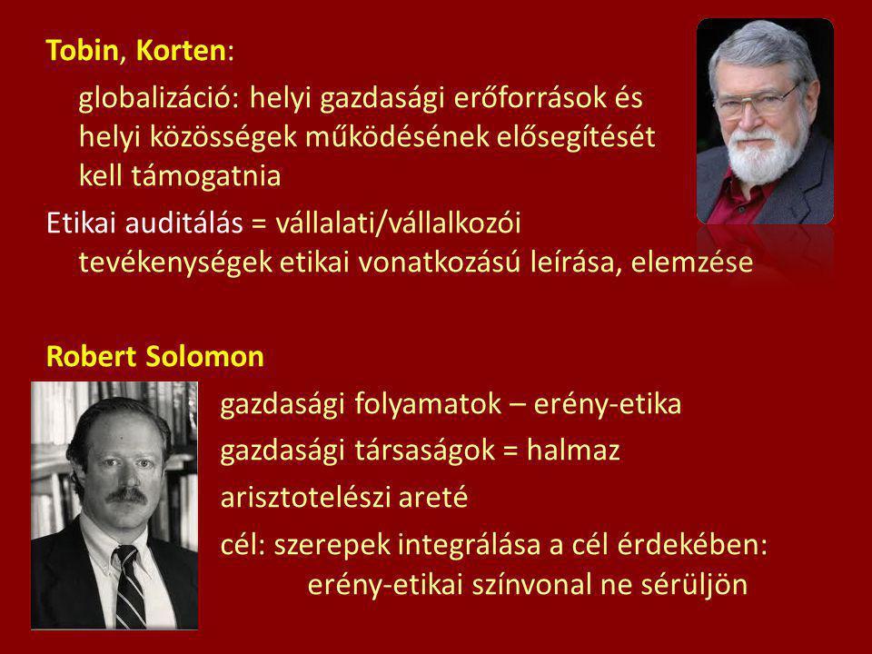 Tobin, Korten: globalizáció: helyi gazdasági erőforrások és helyi közösségek működésének elősegítését kell támogatnia Etikai auditálás = vállalati/vál