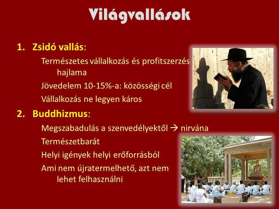 Világvallások 1.Zsidó vallás: Természetes vállalkozás és profitszerzés hajlama Jövedelem 10-15%-a: közösségi cél Vállalkozás ne legyen káros 2.Buddhiz