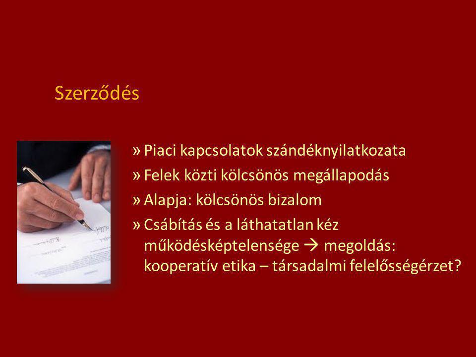 Szerződés » Piaci kapcsolatok szándéknyilatkozata » Felek közti kölcsönös megállapodás » Alapja: kölcsönös bizalom » Csábítás és a láthatatlan kéz műk