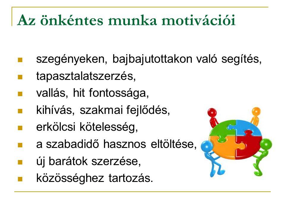 Az önkéntes munka motivációi szegényeken, bajbajutottakon való segítés, tapasztalatszerzés, vallás, hit fontossága, kihívás, szakmai fejlődés, erkölcs