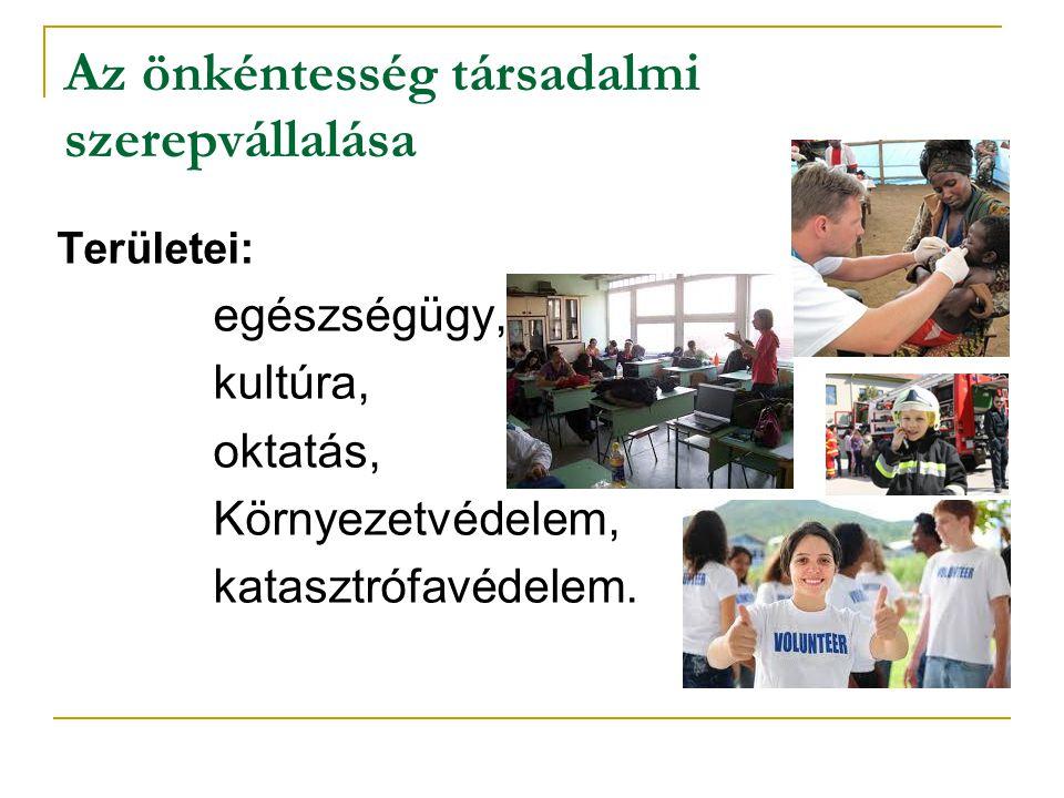 Az önkéntesség társadalmi szerepvállalása Területei: egészségügy, kultúra, oktatás, Környezetvédelem, katasztrófavédelem.
