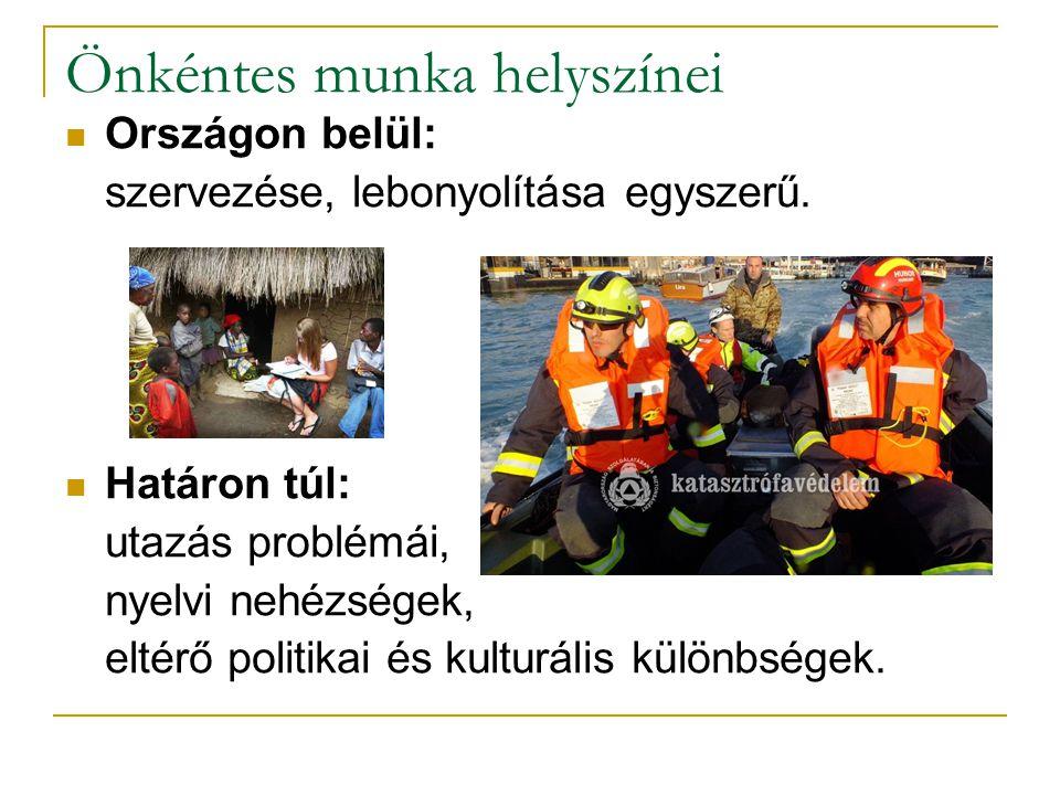 Önkéntes munka helyszínei Országon belül: szervezése, lebonyolítása egyszerű. Határon túl: utazás problémái, nyelvi nehézségek, eltérő politikai és ku