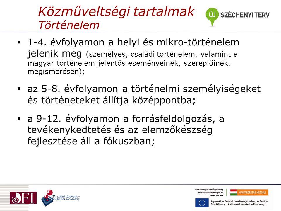 Hon- és népismeret Tematika 1. Az én világom 2. Találkozás a múlttal 3. Magyarország helyzete
