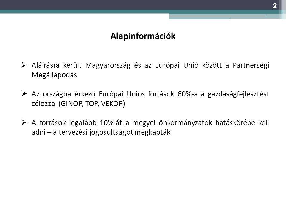 Alapinformációk  Aláírásra került Magyarország és az Európai Unió között a Partnerségi Megállapodás  Az országba érkező Európai Uniós források 60%-a