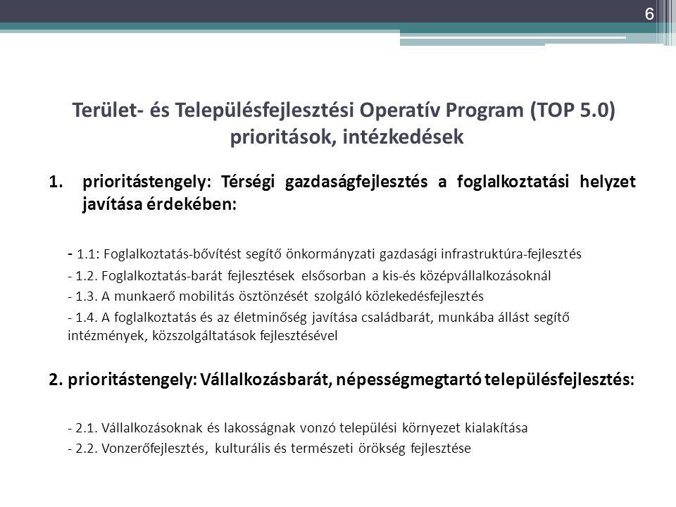 Terület- és Településfejlesztési Operatív Program (TOP 5.0) prioritások, intézkedések 1.prioritástengely: Térségi gazdaságfejlesztés a foglalkoztatási