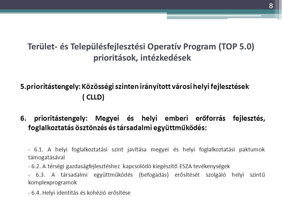 Terület- és Településfejlesztési Operatív Program (TOP 5.0) prioritások, intézkedések 5.prioritástengely: Közösségi szinten irányított városi helyi fe