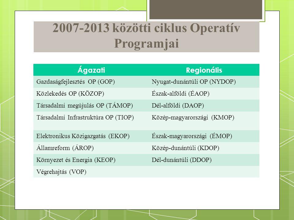 2007-2013 közötti ciklus Operatív Programjai ÁgazatiRegionális Gazdaságfejlesztés OP (GOP)Nyugat-dunántúli OP (NYDOP) Közlekedés OP (KÖZOP)Észak-alföldi (ÉAOP) Társadalmi megújulás OP (TÁMOP)Dél-alföldi (DAOP) Társadalmi Infrastruktúra OP (TIOP)Közép-magyarországi (KMOP) Elektronikus Közigazgatás (EKOP)Észak-magyarországi (ÉMOP) Államreform (ÁROP)Közép-dunántúli (KDOP) Környezet és Energia (KEOP)Dél-dunántúli (DDOP) Végrehajtás (VOP)