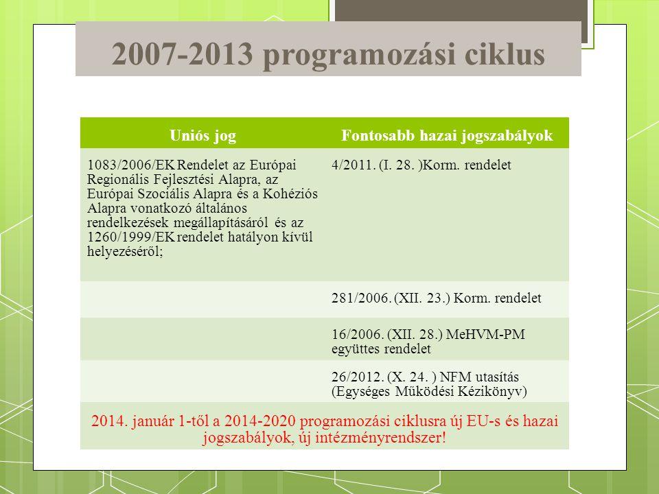 2007-2013 programozási ciklus Uniós jogFontosabb hazai jogszabályok 1083/2006/EK Rendelet az Európai Regionális Fejlesztési Alapra, az Európai Szociális Alapra és a Kohéziós Alapra vonatkozó általános rendelkezések megállapításáról és az 1260/1999/EK rendelet hatályon kívül helyezéséről; 4/2011.