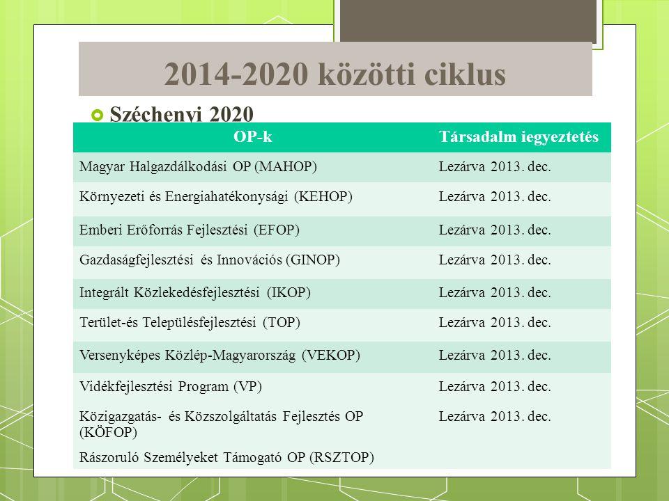 2014-2020 közötti ciklus  Széchenyi 2020 OP-kTársadalm iegyeztetés Magyar Halgazdálkodási OP (MAHOP)Lezárva 2013.