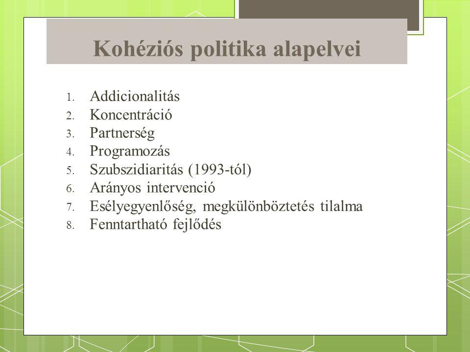 Kohéziós politika célkitűzései 1.