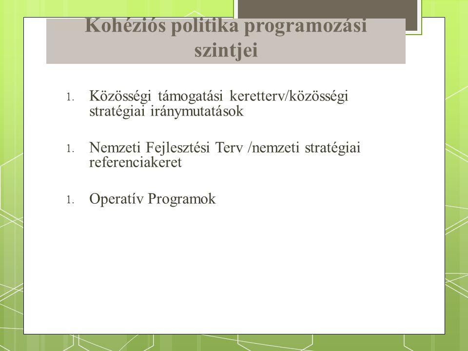 Kohéziós politika eszközrendszere támogatási ciklusok szerint Programozási ciklus Kohéziós politika eszközeiJogszabályok 1989-1999Phare3906/89/EGK 2000-2004SAPARDISPA1267/1999/EK 2004-2006Strukturális Alapok: Kohéziós Alap1260/1999/EK 1164/1994/EK és módosításai 2007-2013ERFA, ESZA, KA1083/2006/EK Rendelet 2014-2020ERFA, ESZA, KA, EMVA, ETHA CEF1303/2013/EU 1315/2013/EU 1316/2013/EU