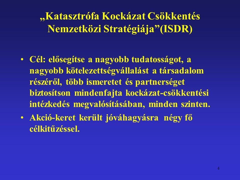 """""""Katasztrófa Kockázat Csökkentés Nemzetközi Stratégiája""""(ISDR) Cél: elősegítse a nagyobb tudatosságot, a nagyobb kötelezettségvállalást a társadalom r"""