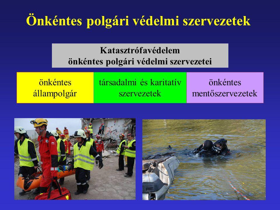 Önkéntes polgári védelmi szervezetek önkéntes állampolgár társadalmi és karitatív szervezetek Katasztrófavédelem önkéntes polgári védelmi szervezetei