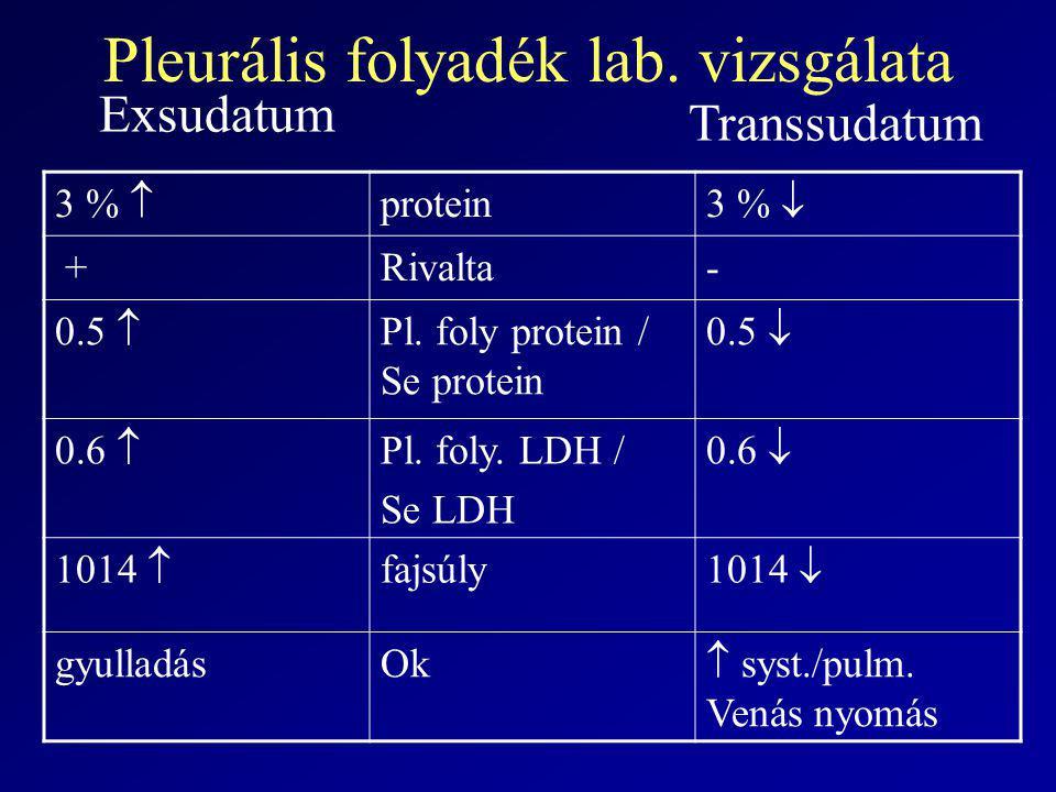 Pleurális folyadék lab. vizsgálata 3 %  protein 3 %  +Rivalta- 0.5  Pl. foly protein / Se protein 0.5  0.6  Pl. foly. LDH / Se LDH 0.6  1014  f
