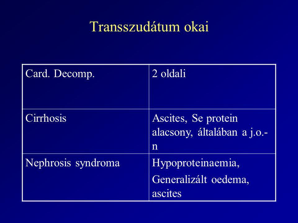 Transszudátum okai Card. Decomp.2 oldali CirrhosisAscites, Se protein alacsony, általában a j.o.- n Nephrosis syndromaHypoproteinaemia, Generalizált o